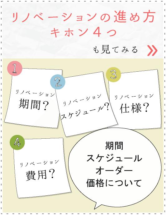 リノベーションの進め方キホン4つも見てみる→